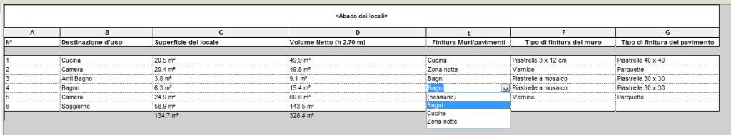 Figura 13 - Assegnazione dei valori del parametro chiave direttamente dall'abaco dei locali.