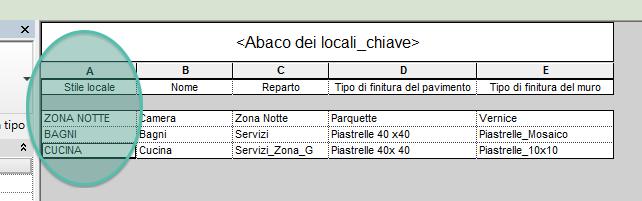 Fig_1_Ab_chiave