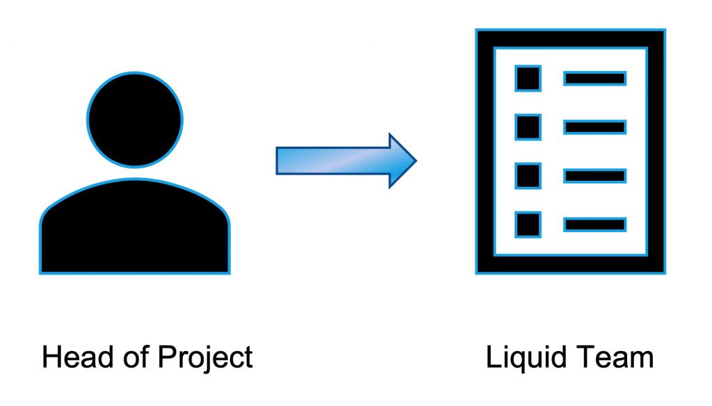 Figura 6 - To Do