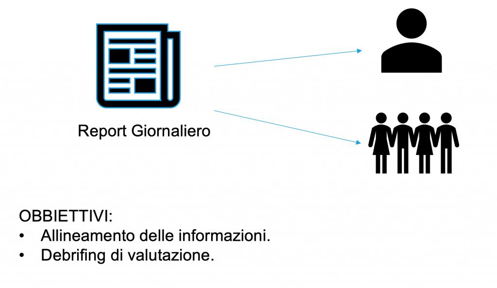 Figura 11 - Obbiettivi dei Report.
