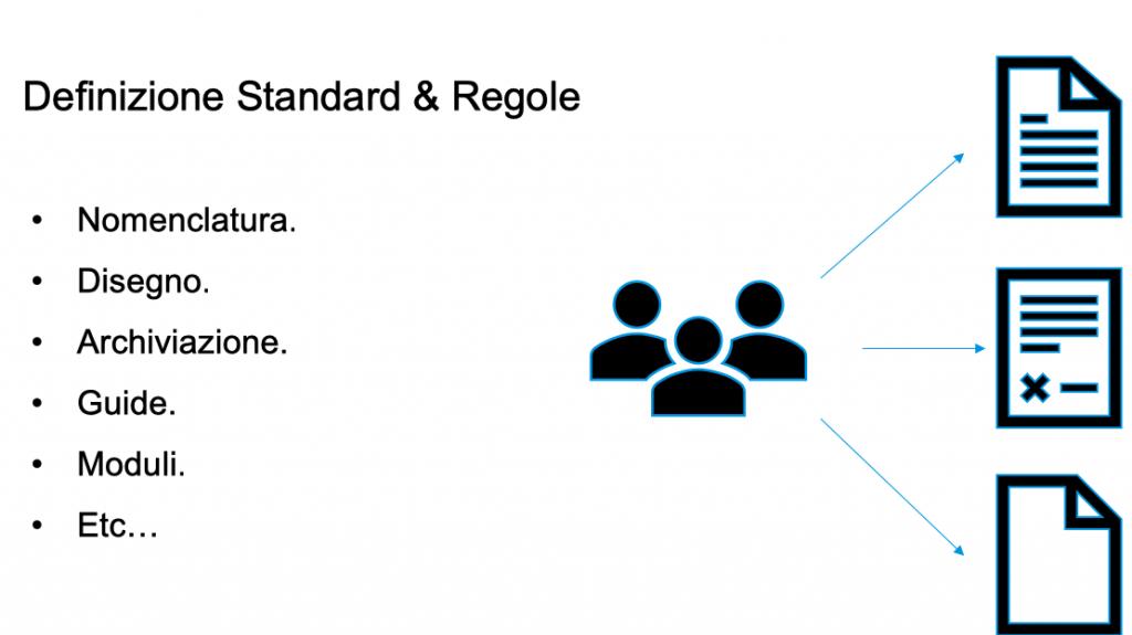 Definizione Standard e Regole