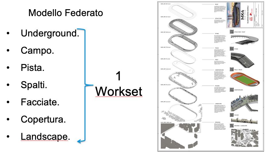 Figura 13 - Suddivisione del progetto.